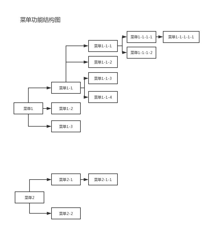 菜单功能结构.jpg