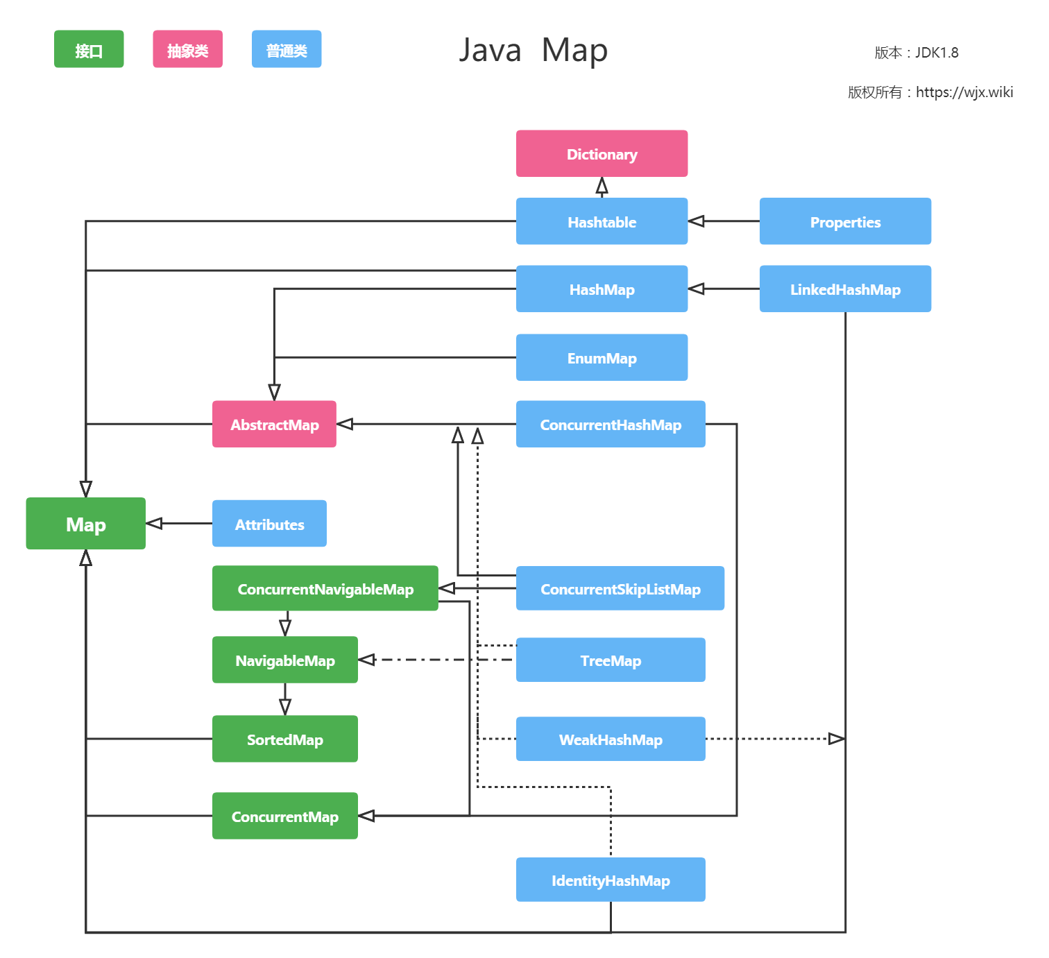 Java Map.png