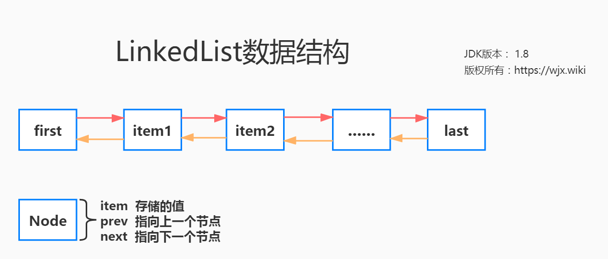linkedList.png
