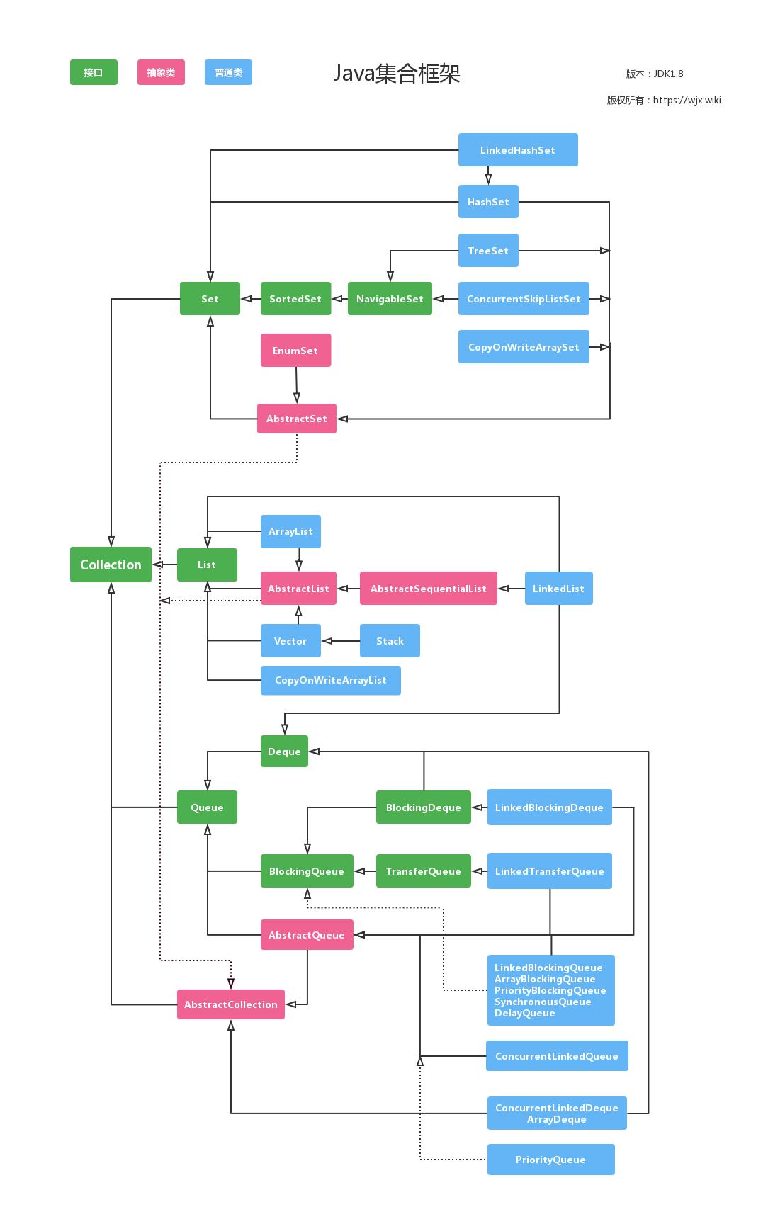 Java集合框架.jpg