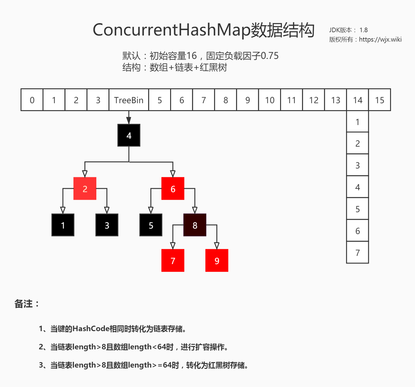 ConcurrentHashMap数据结构.jpg